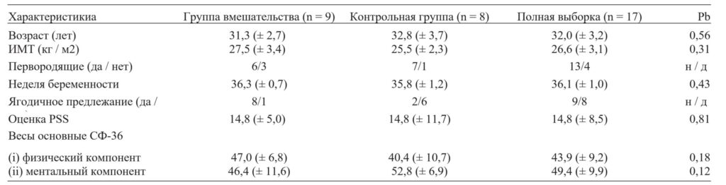 таблица терапия watsu